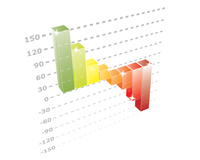 3d column graph