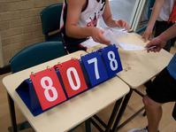 the score 2