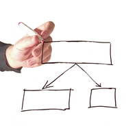 Empty choice diagram 2