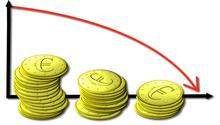 euro chart 2