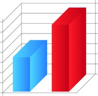 Simple 3D Vector Graph