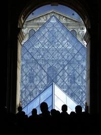 symmetric view